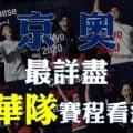 中華隊賽程